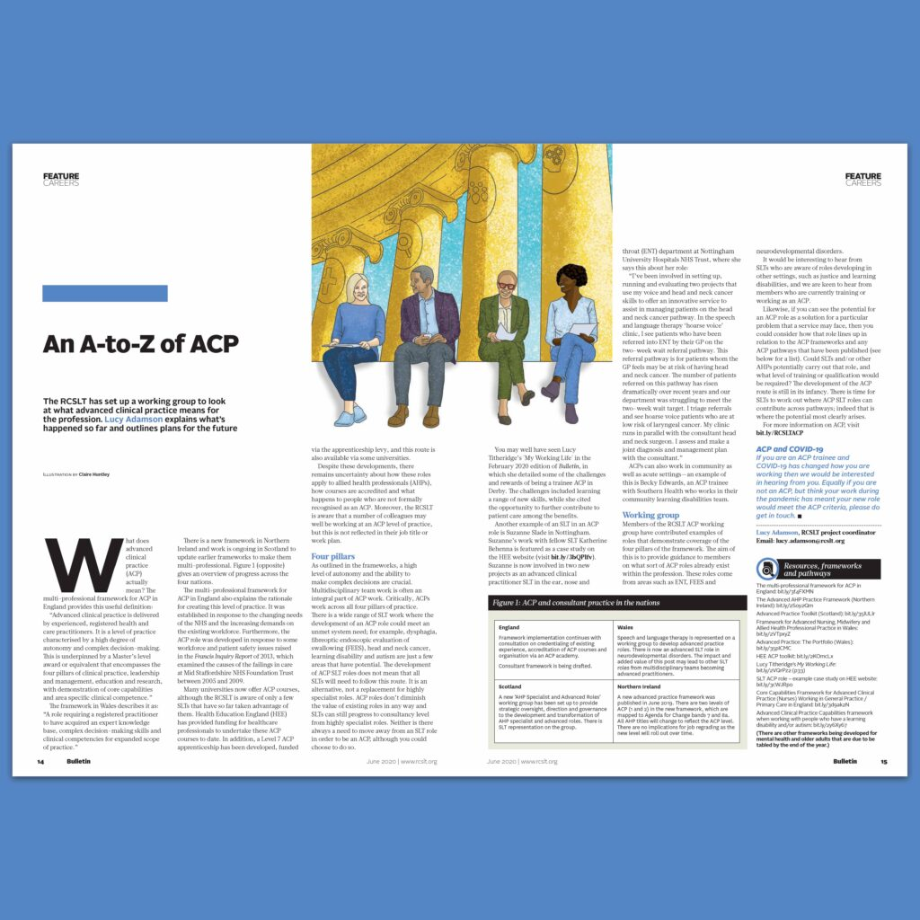 Bulletin, the official magazine for Royal College of Speech and Language Therapists, June 2020 - Editorial illustration for 'An A-Z of ACPs'